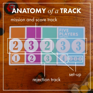 Track Anatomy-01-01